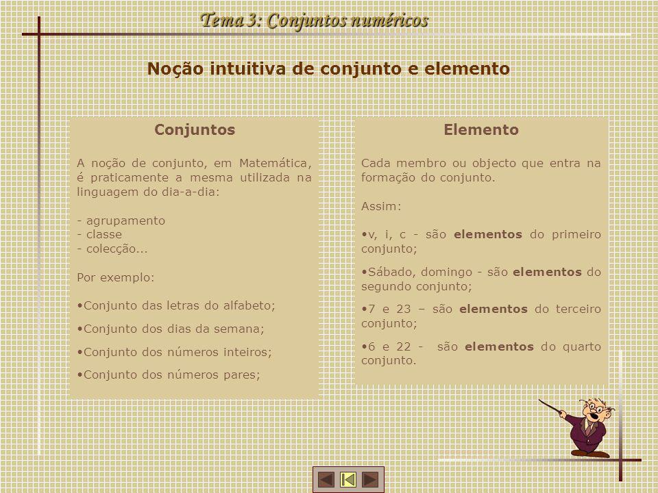 Noção intuitiva de conjunto e elemento Tema 3: Conjuntos numéricos Conjuntos A noção de conjunto, em Matemática, é praticamente a mesma utilizada na l