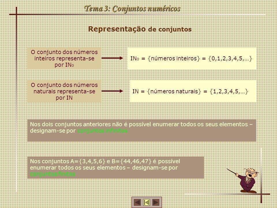Representação de conjuntos Tema 3: Conjuntos numéricos O conjunto dos números inteiros representa-se por IN 0 IN 0 = {números inteiros} = {0,1,2,3,4,5