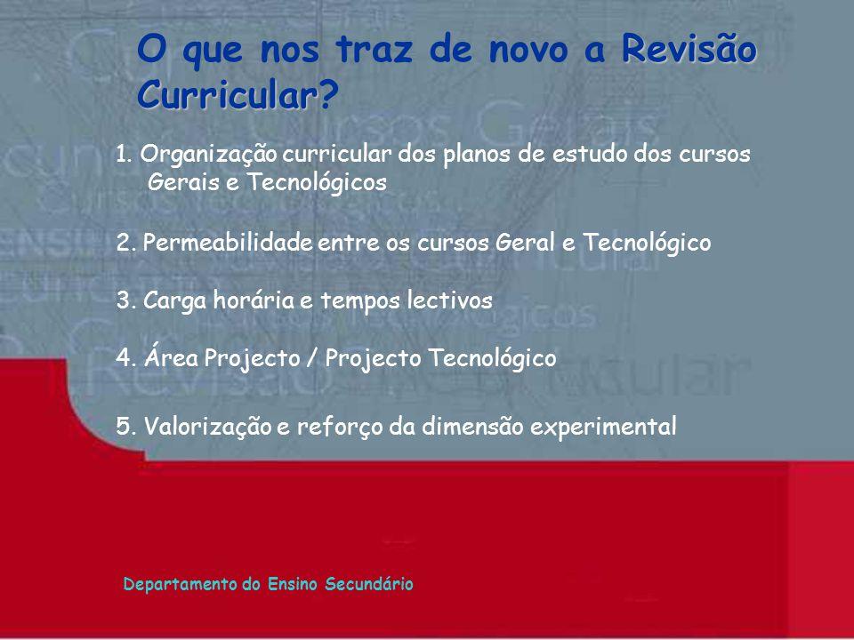 Revisão Curricular O que nos traz de novo a Revisão Curricular? 1. Organização curricular dos planos de estudo dos cursos Gerais e Tecnológicos 2. Per