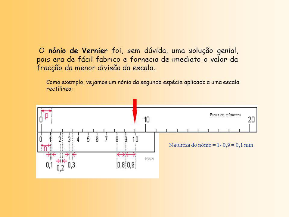 O nónio de Vernier foi, sem dúvida, uma solução genial, pois era de fácil fabrico e fornecia de imediato o valor da fracção da menor divisão da escala.