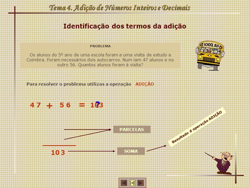 Algoritmo da Adição Tema 4: Adição de Números Inteiros e Decimais 6 9 5 + 8 6 = 6 9 5 + 8 6 ATENÇÃO Unidade por baixo de unidade 5 + 6 =11 9 + 8 + 1 =18 6 + 1 =7 7 8 1
