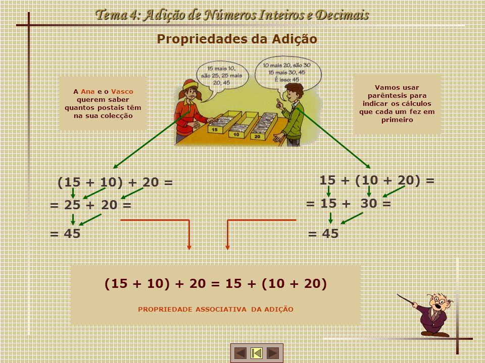 Aplicação das Propriedades ao Cálculo Mental Tema 4: Adição de Números Inteiros e Decimais 70 + 40 + 30 + 160 = 100 200 +=300 0,3 + 26 + 1,7 + 4 = 2 30 +=32 Foram aplicadas: Propriedade comutativa – trocámos a ordem das parcelas Propriedade associativa – substituímos cada duas parcelas pela sua soma.