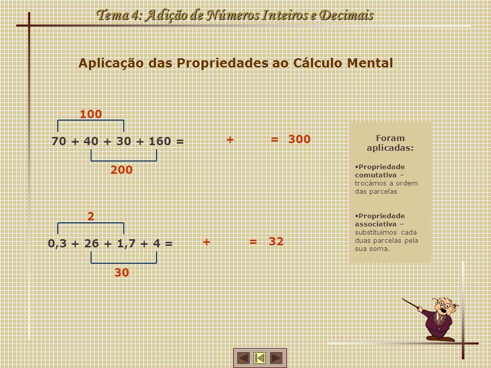 Aplicação das Propriedades ao Cálculo Mental Tema 4: Adição de Números Inteiros e Decimais 70 + 40 + 30 + 160 = 100 200 +=300 0,3 + 26 + 1,7 + 4 = 2 3