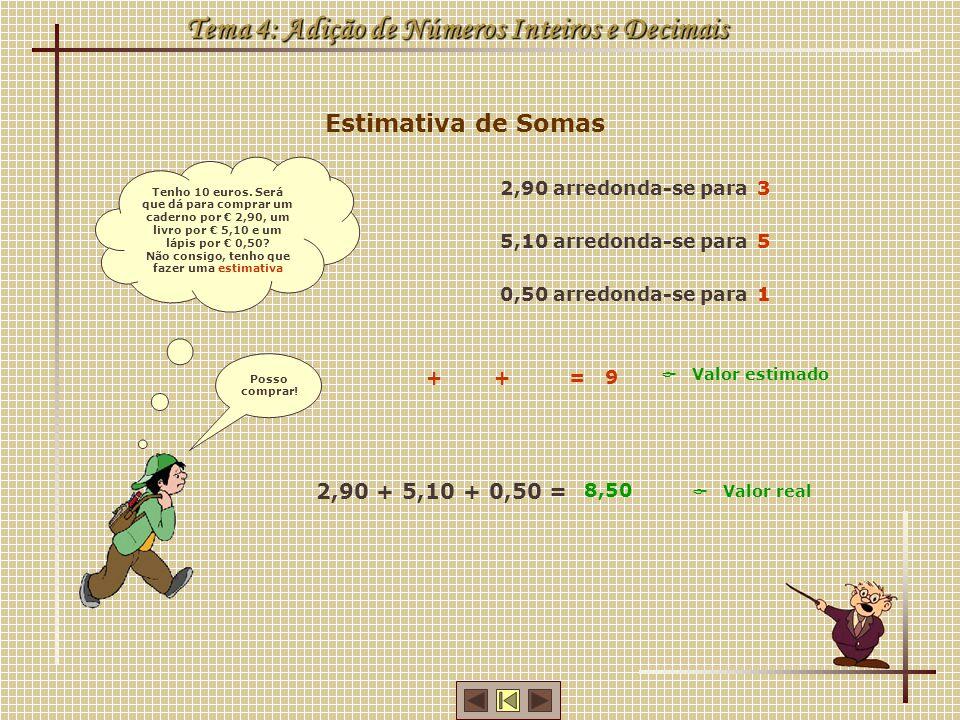 Estimativa de Somas Tema 4: Adição de Números Inteiros e Decimais Tenho 10 euros. Será que dá para comprar um caderno por 2,90, um livro por 5,10 e um