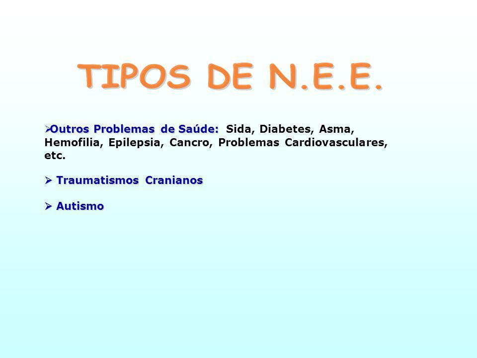 Outros Problemas de Saúde: Outros Problemas de Saúde: Sida, Diabetes, Asma, Hemofilia, Epilepsia, Cancro, Problemas Cardiovasculares, etc.