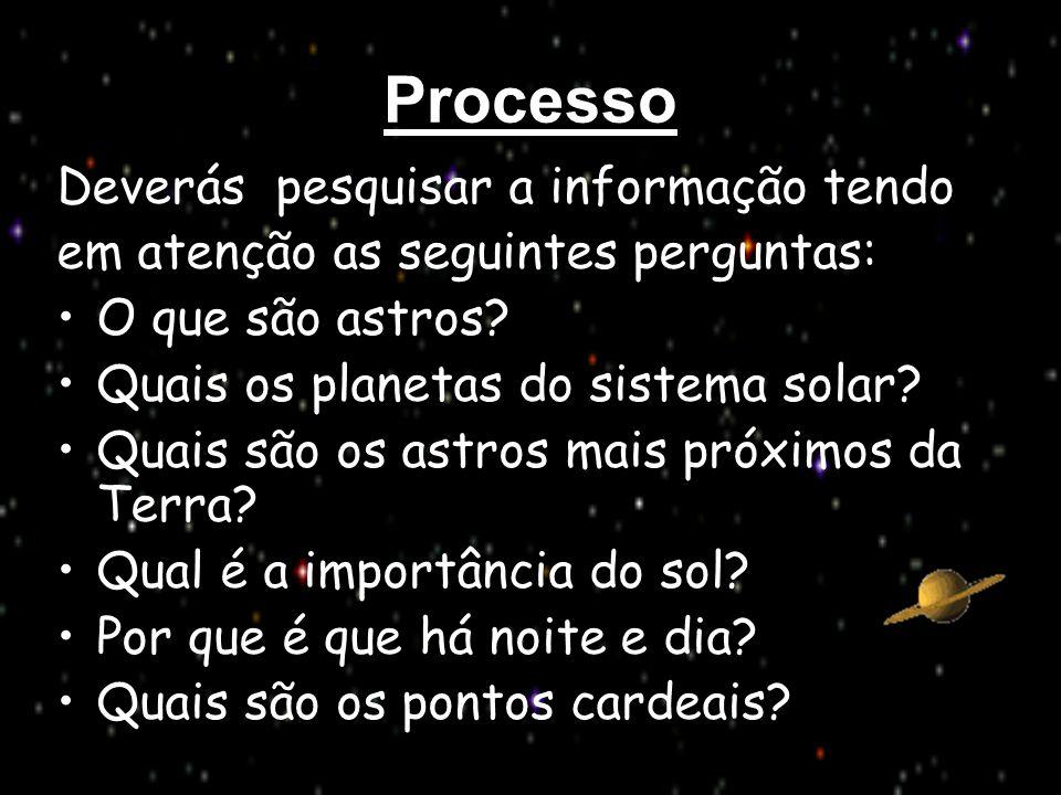 Processo Deverás pesquisar a informação tendo em atenção as seguintes perguntas: O que são astros? Quais os planetas do sistema solar? Quais são os as