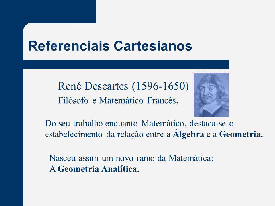 Referenciais Cartesianos René Descartes (1596-1650) Filósofo e Matemático Francês. Do seu trabalho enquanto Matemático, destaca-se o estabelecimento d