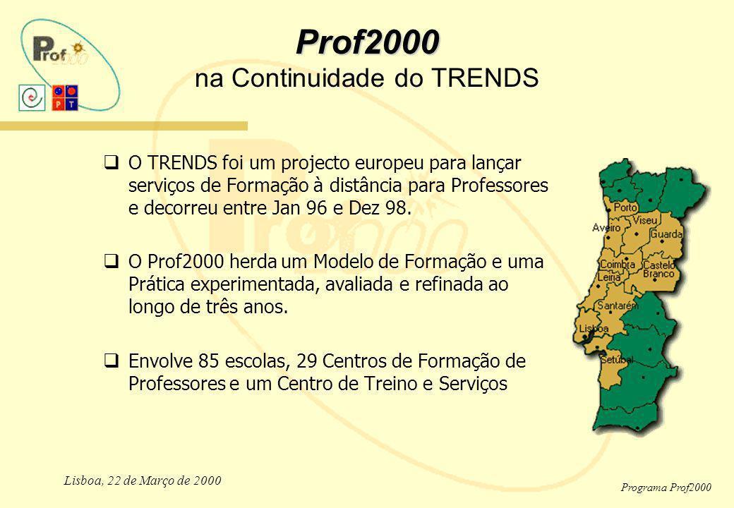 Lisboa, 22 de Março de 2000 Programa Prof2000 Com base numa parceria sólida entre o ME/DREC e a PT-Inovação foi possível construir uma Rede humana Confiante, Solidária e Inovadora de Professores nas Escolas nos Centros de Formação no Centro de Treino Prof2000 Prof2000 A Rede humana confiante, solidária e inovadora