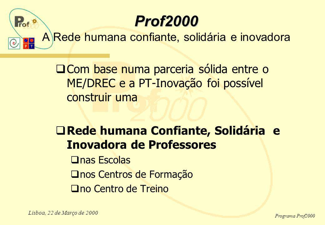 Lisboa, 22 de Março de 2000 Programa Prof2000 Prof2000 Prof2000 Modelo de Formação Baseado na oferta de uma rede de Centros de Formação Suportado por uma rede de Líderes locais e por um Centro de Treino Mantém os procedimentos de oferta de Acções Formação certificadas pelo CCPFCP Adopta Formato de Curso / Oficina 50 h (25 On-line / 25 Off- Line) para a Produção de materiais pedagógicos - 8 a 10 semanas.