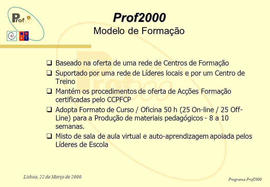 Lisboa, 22 de Março de 2000 Programa Prof2000 Prof2000 Prof2000 Modelo de Formação Baseado na oferta de uma rede de Centros de Formação Suportado por