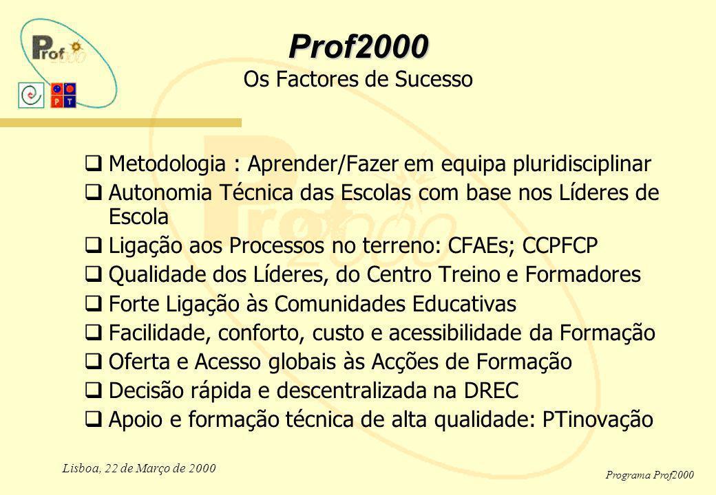 Lisboa, 22 de Março de 2000 Programa Prof2000 Metodologia : Aprender/Fazer em equipa pluridisciplinar Autonomia Técnica das Escolas com base nos Líder