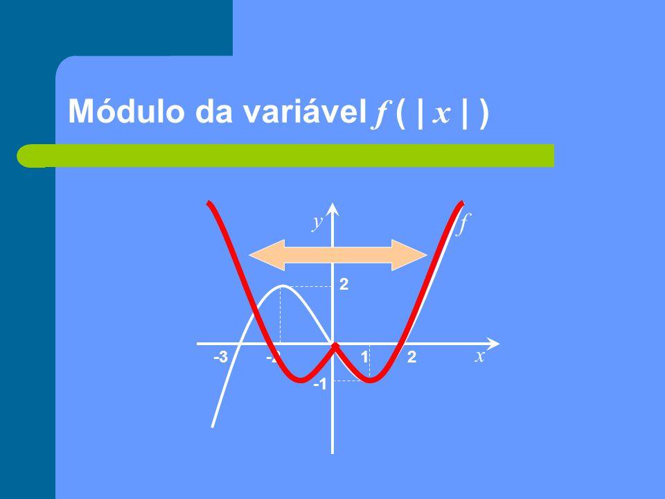 Módulo da variável f ( | x | ) x y 1 2-2-3 2 f