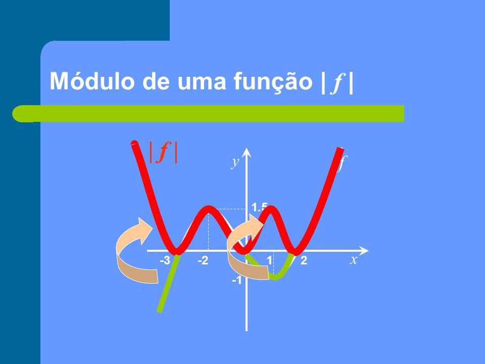 Módulo da variável f (   x   ) x y 1 2-2-3 2 f
