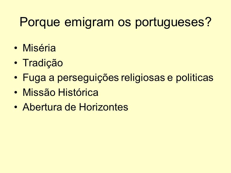 Miséria Tradição Fuga a perseguições religiosas e politicas Missão Histórica Abertura de Horizontes