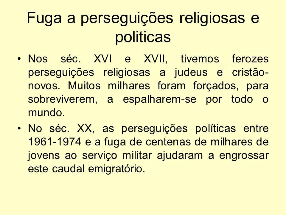 Fuga a perseguições religiosas e politicas Nos séc.