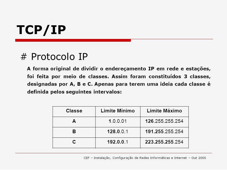 TCP/IP A forma original de dividir o endereçamento IP em rede e estações, foi feita por meio de classes. Assim foram constituídos 3 classes, designada