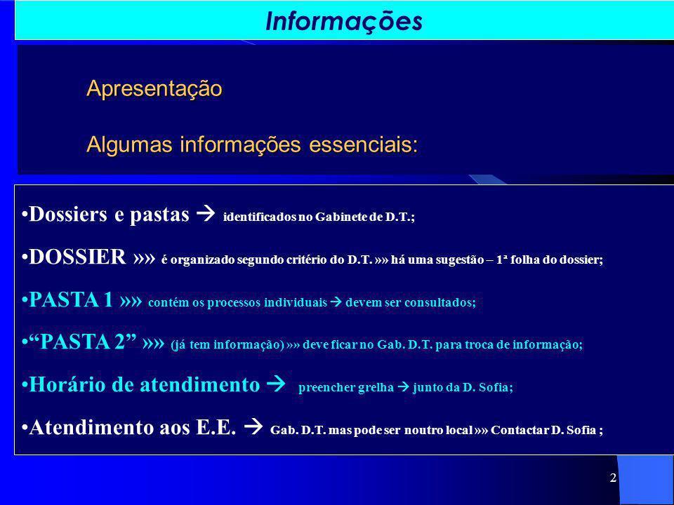 2 Apresentação Algumas informações essenciais: Dossiers e pastas identificados no Gabinete de D.T.; DOSSIER »» é organizado segundo critério do D.T. »