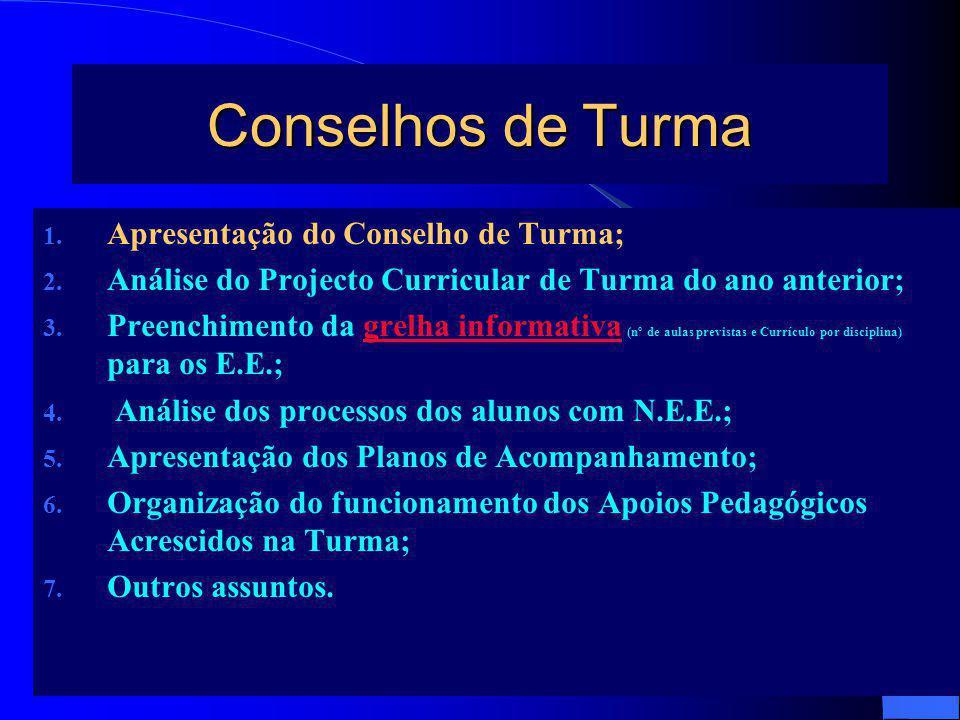 4 Conselhos de Turma 1. Apresentação do Conselho de Turma; 2.