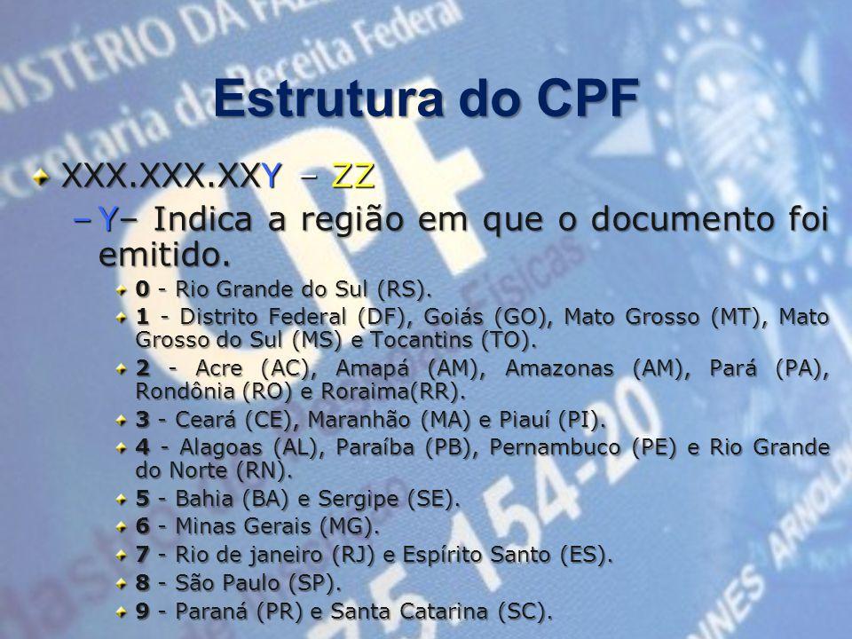 Estrutura do CPF XXX.XXX.XXY – ZZ –Y– Indica a região em que o documento foi emitido.