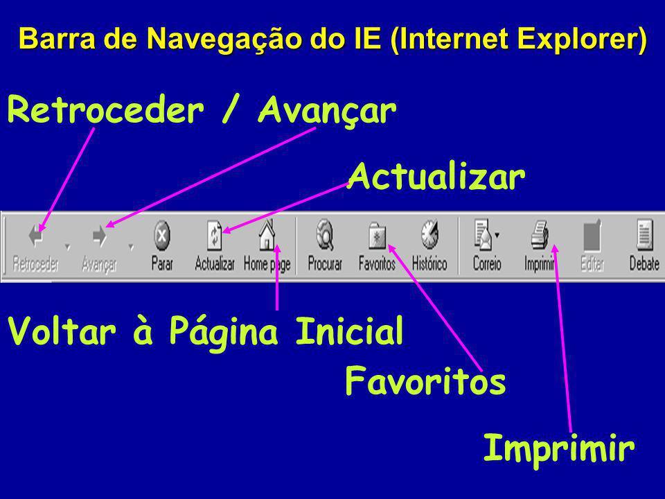 Barra de Navegação do IE (Internet Explorer) Retroceder / Avançar Actualizar Voltar à Página Inicial Favoritos Imprimir