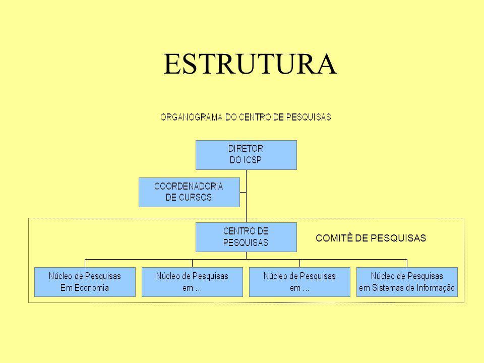 ESTRUTURA COMITÊ DE PESQUISAS