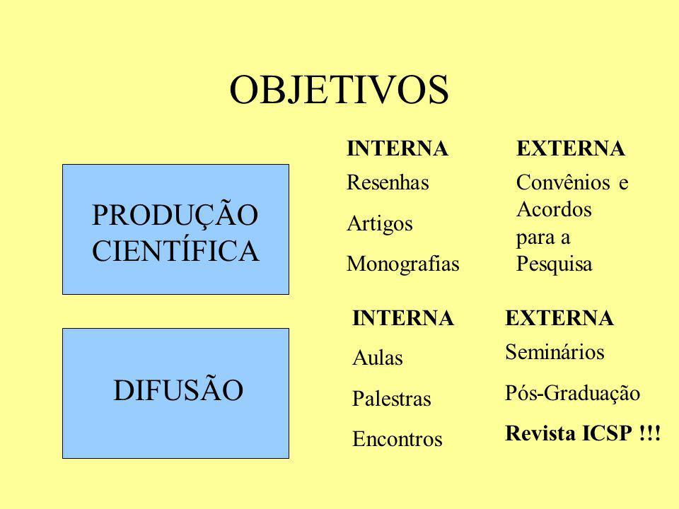ESTRATÉGIAS (1) DINÂMICA EXTERNA TRABALHOS ESCOLARES (AVALIAÇÃO) TRABALHOS DE CONCLUSÃO DE CURSO PRÊMIOS INTERNOS (BOLSAS PARCIAIS E ESTÁGIOS PROFISSIONAIS NÃO REMUNERADOS) PRÊMIOS EXTERNOS (BOLSAS DE PESQUISA E CONCURSOS MONOGRÁFICOS)