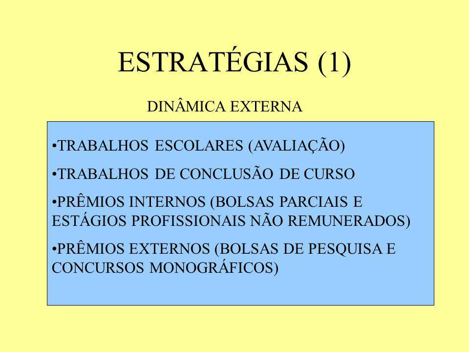 ESTRATÉGIAS (2) DINÂMICA INTERNA DESENVOLVIMENTO DA BASE DE DADOS DO CURSO DE ADM HOSPITALAR DESENVOLVIMENTO DA BASE DE DADOS DO CURSO DE C.