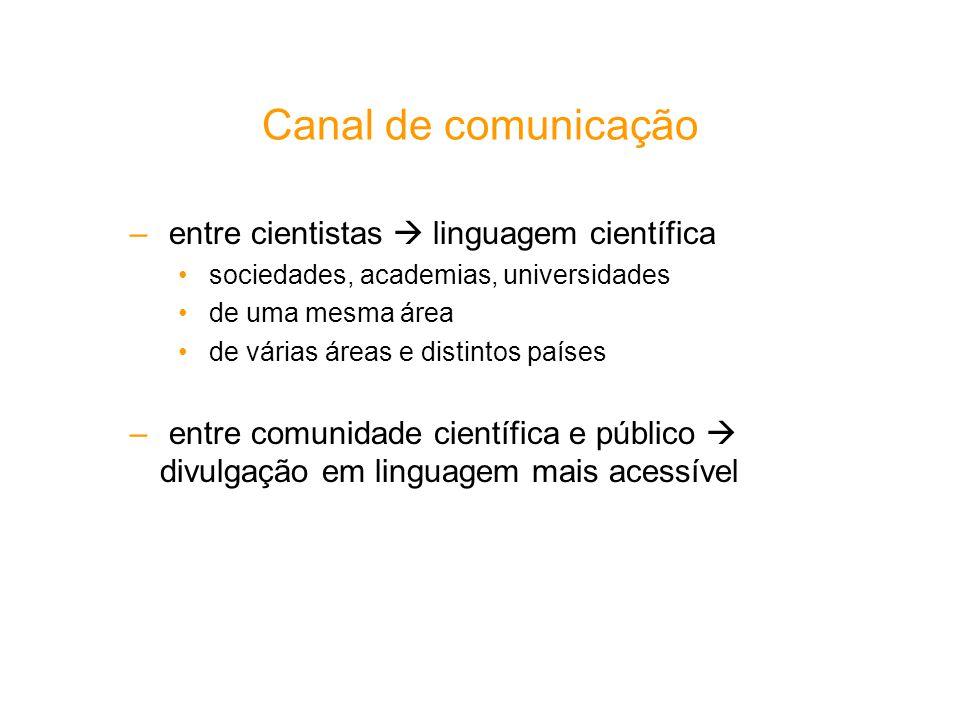 Canal de comunicação – entre cientistas linguagem científica sociedades, academias, universidades de uma mesma área de várias áreas e distintos países