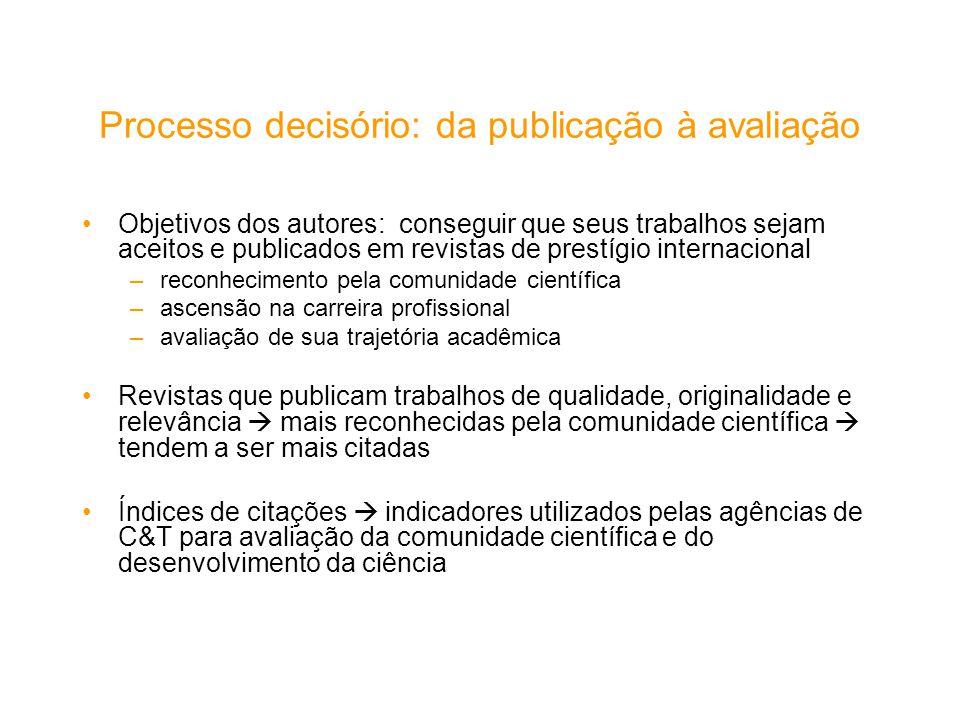 Processo decisório: da publicação à avaliação Objetivos dos autores: conseguir que seus trabalhos sejam aceitos e publicados em revistas de prestígio