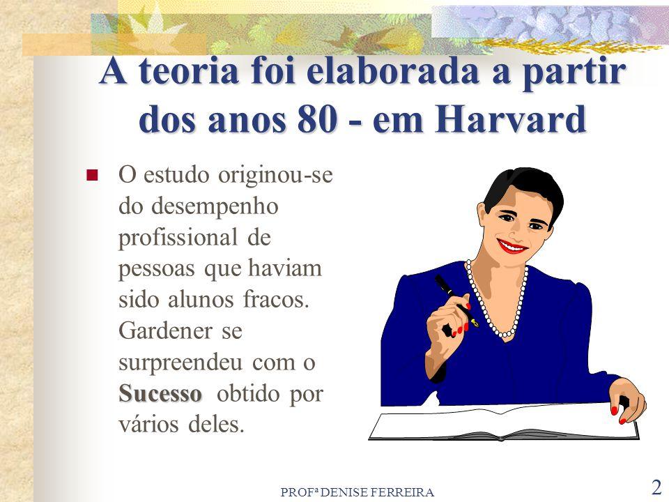 PROFª DENISE FERREIRA 2 A teoria foi elaborada a partir dos anos 80 - em Harvard Sucesso O estudo originou-se do desempenho profissional de pessoas qu