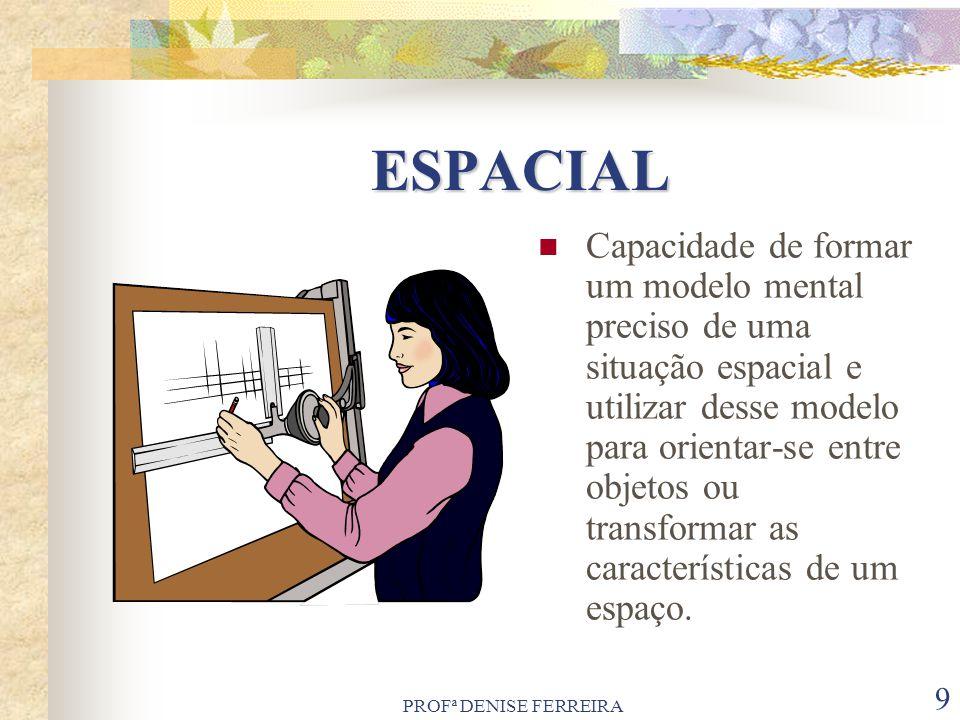 PROFª DENISE FERREIRA 9 ESPACIAL Capacidade de formar um modelo mental preciso de uma situação espacial e utilizar desse modelo para orientar-se entre
