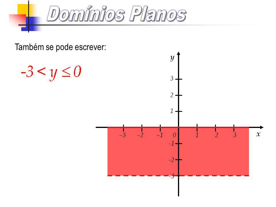 3 2 1 -2 -3 y x –3 –2 –1 0 1 2 3