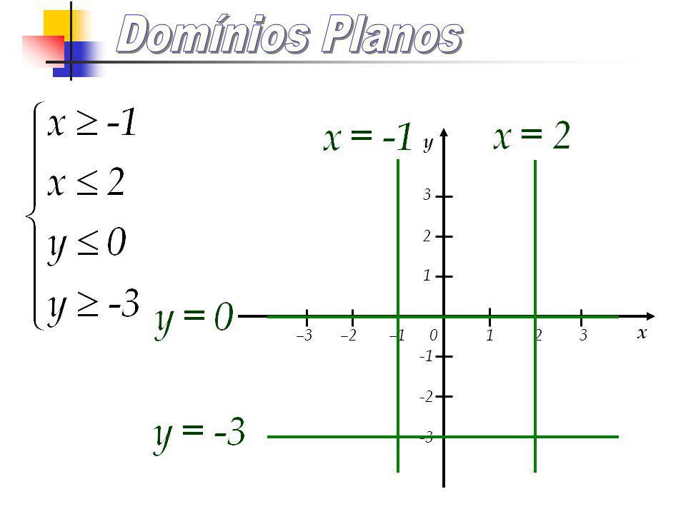 3 2 1 -2 -3 y x –3 –2 –1 0 1 2 3 Também se pode escrever: