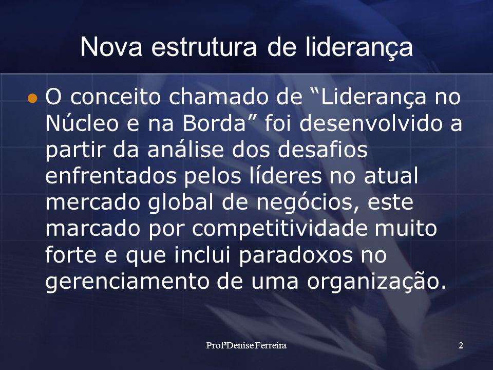 ProfªDenise Ferreira2 Nova estrutura de liderança O conceito chamado de Liderança no Núcleo e na Borda foi desenvolvido a partir da análise dos desafi