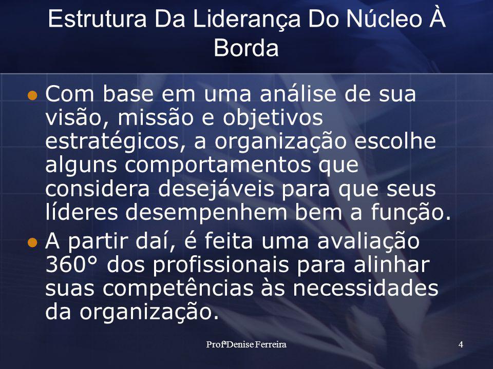 ProfªDenise Ferreira4 Estrutura Da Liderança Do Núcleo À Borda Com base em uma análise de sua visão, missão e objetivos estratégicos, a organização es