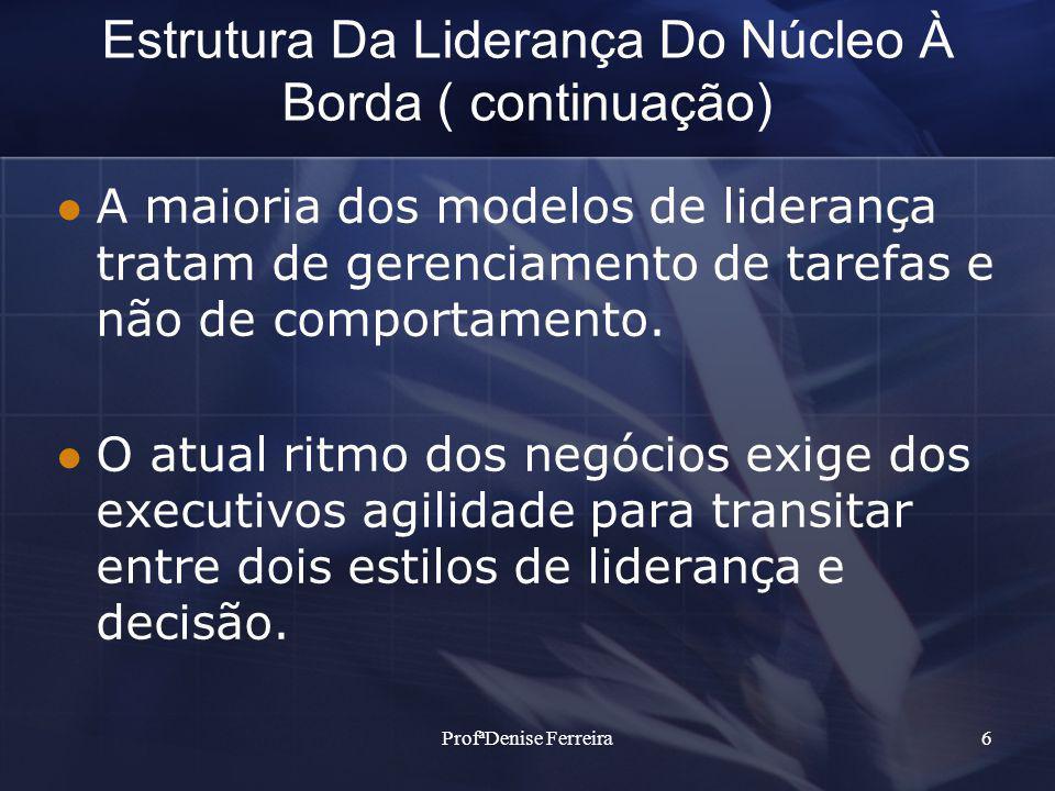 ProfªDenise Ferreira6 Estrutura Da Liderança Do Núcleo À Borda ( continuação) A maioria dos modelos de liderança tratam de gerenciamento de tarefas e não de comportamento.