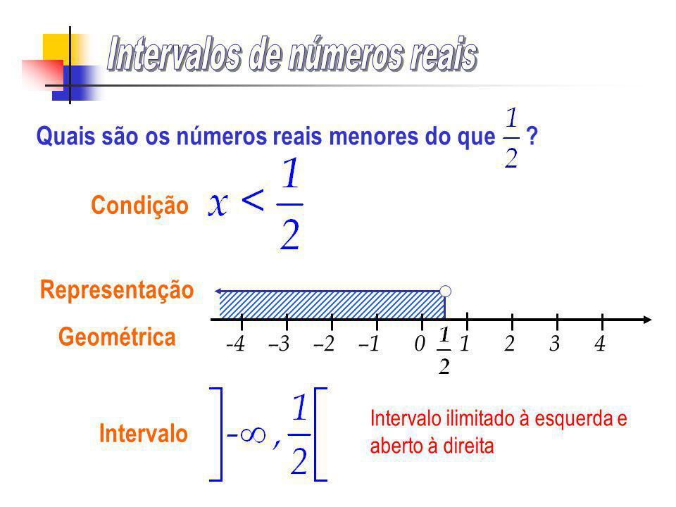 -4 –3 –2 –1 0 1 2 3 4 Condição Representação Geométrica Quais são os números reais menores do que ?