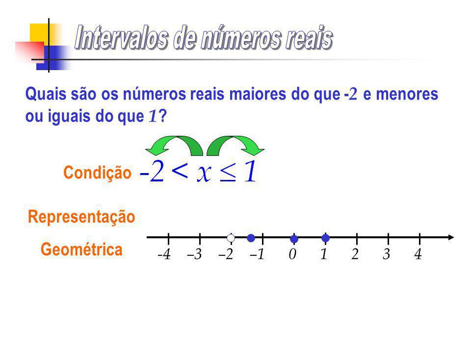 Condição Representação Geométrica Intervalo Intervalo ilimitado à esquerda e aberto à direita -4 –3 –2 –1 0 1 2 3 4 Quais são os números reais menores