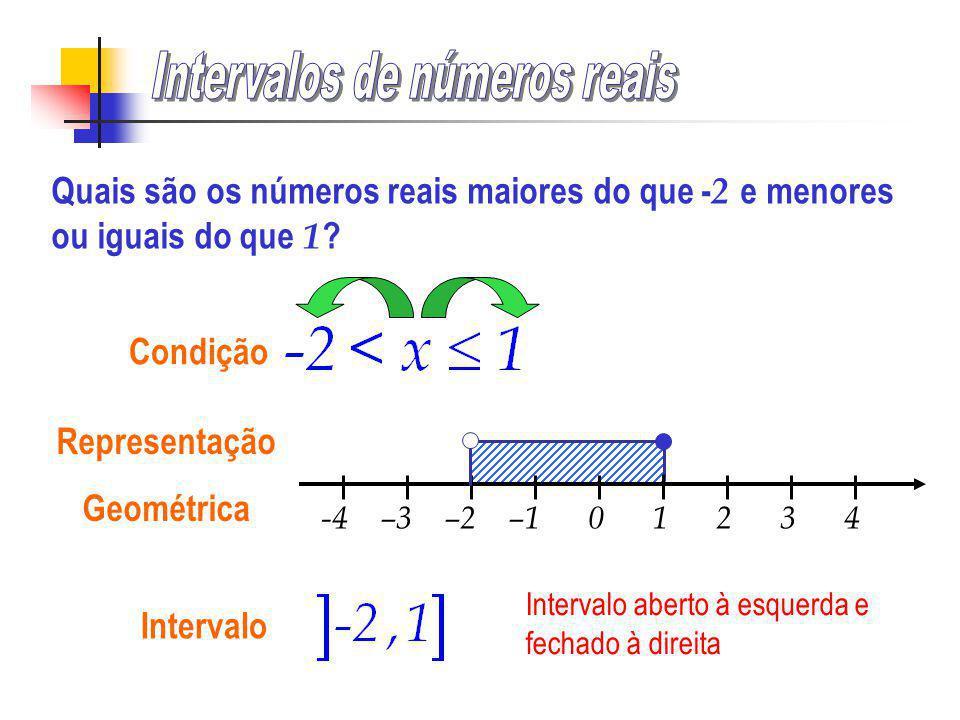-4 –3 –2 –1 0 1 2 3 4 Condição Representação Geométrica Quais são os números reais maiores do que - 2 e menores ou iguais do que 1 ?