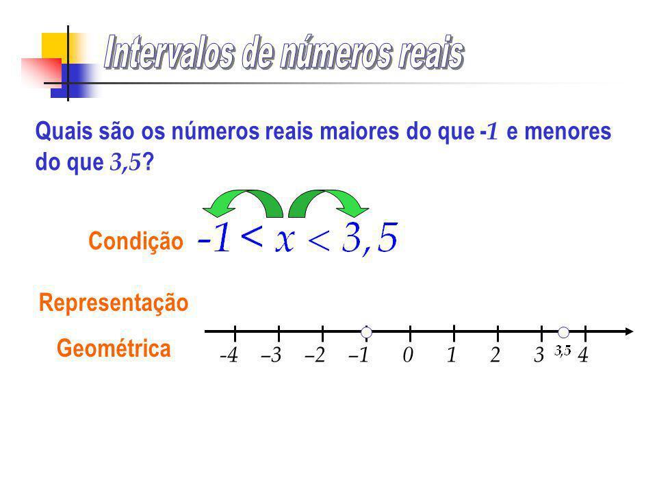 -4 –3 –2 –1 0 1 2 3 4 Condição Representação Geométrica Quais são os números reais maiores do que - 2 e menores ou iguais do que 1 ? Intervalo Interva