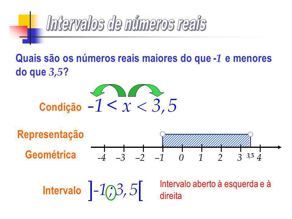 -4 –3 –2 –1 0 1 2 3 4 Condição Representação Geométrica Quais são os números reais maiores do que - 1 e menores do que 3,5 ?