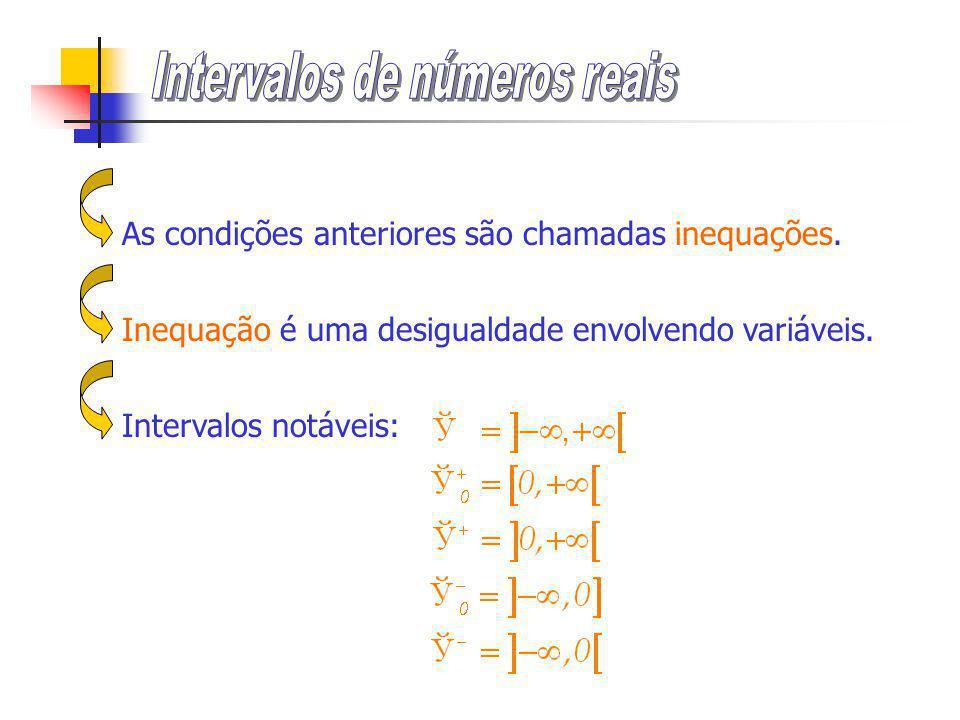 Condição Representação Geométrica Quais são os números reais maiores do que - 1 e menores do que 3,5 ? -4 –3 –2 –1 0 1 2 3 4 Intervalo Intervalo abert