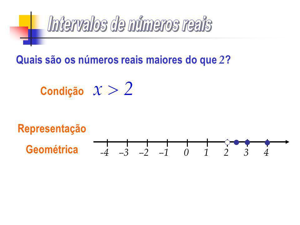 -4 –3 –2 –1 0 1 2 3 4 Quais são os números reais maiores ou iguais do que 2 ? Condição Representação Geométrica Intervalo Intervalo fechado à esquerda