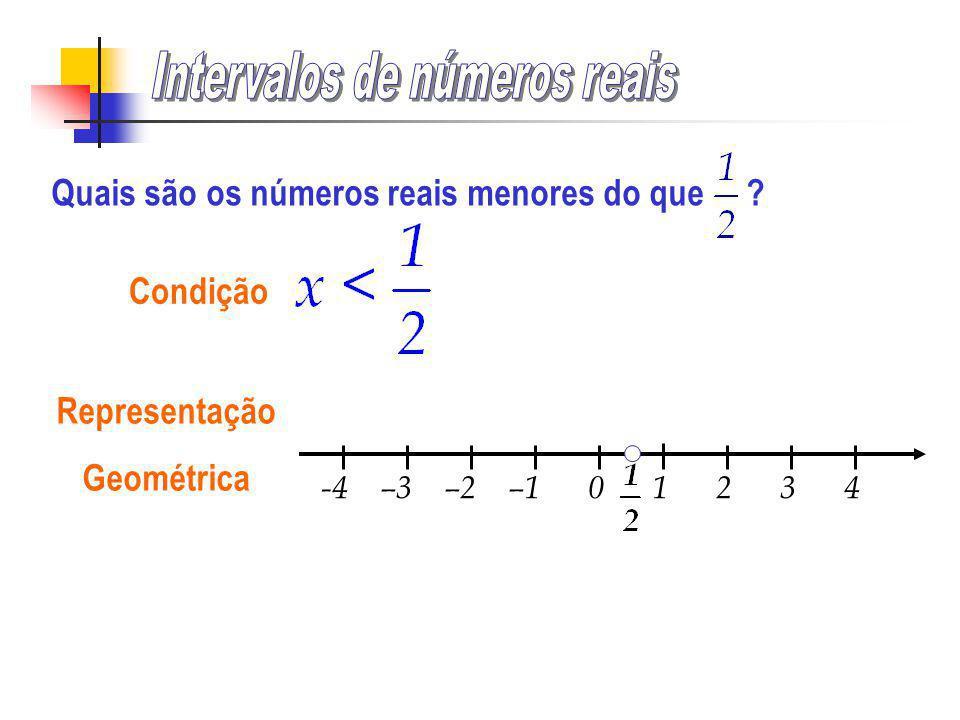 -4 –3 –2 –1 0 1 2 3 4 Condição Representação Geométrica Intervalo Intervalo ilimitado à esquerda e fechado à direita Quais são os números reais menore