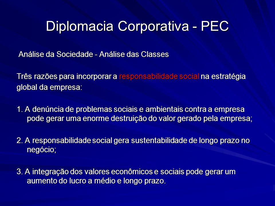 Diplomacia Corporativa - PEC Análise da Sociedade - Análise das Classes Análise da Sociedade - Análise das Classes Três razões para incorporar a respo