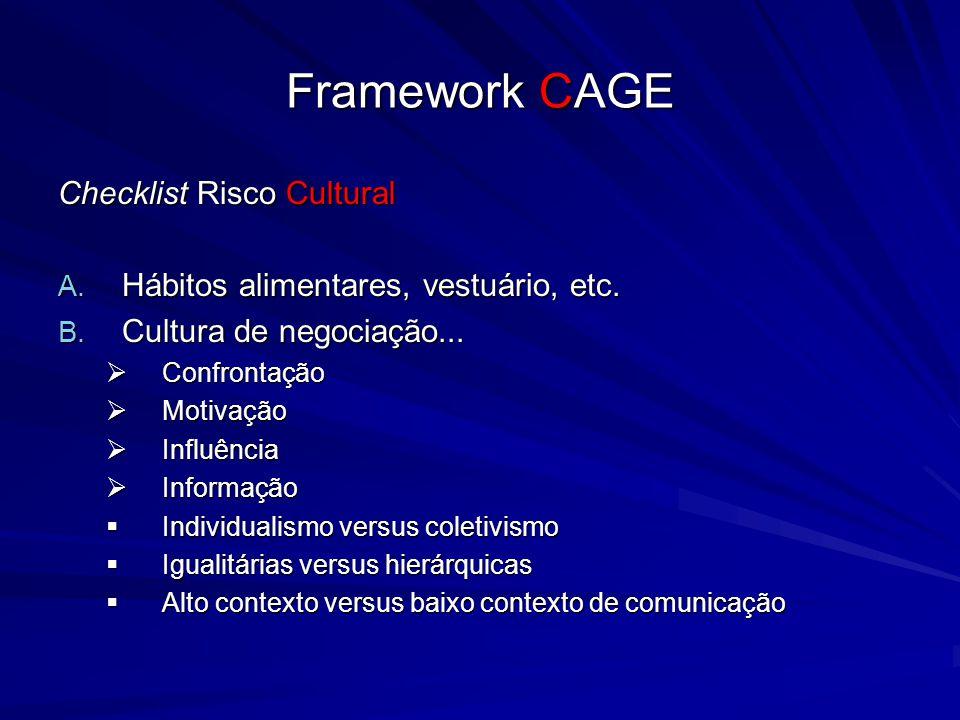 Framework CAGE Checklist Risco Cultural A. Hábitos alimentares, vestuário, etc. B. Cultura de negociação... Confrontação Confrontação Motivação Motiva