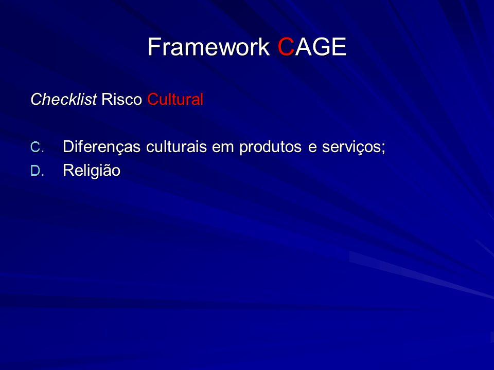 Framework CAGE Checklist Risco Cultural C. Diferenças culturais em produtos e serviços; D. Religião