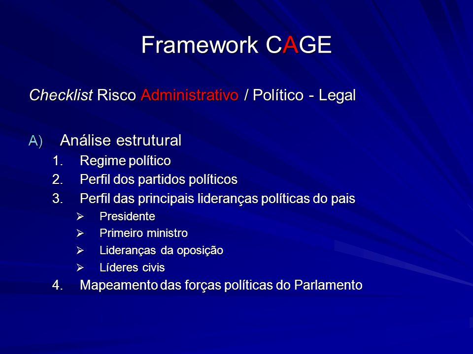 Framework CAGE Checklist Risco Administrativo / Político - Legal A) Análise estrutural 1.Regime político 2.Perfil dos partidos políticos 3.Perfil das