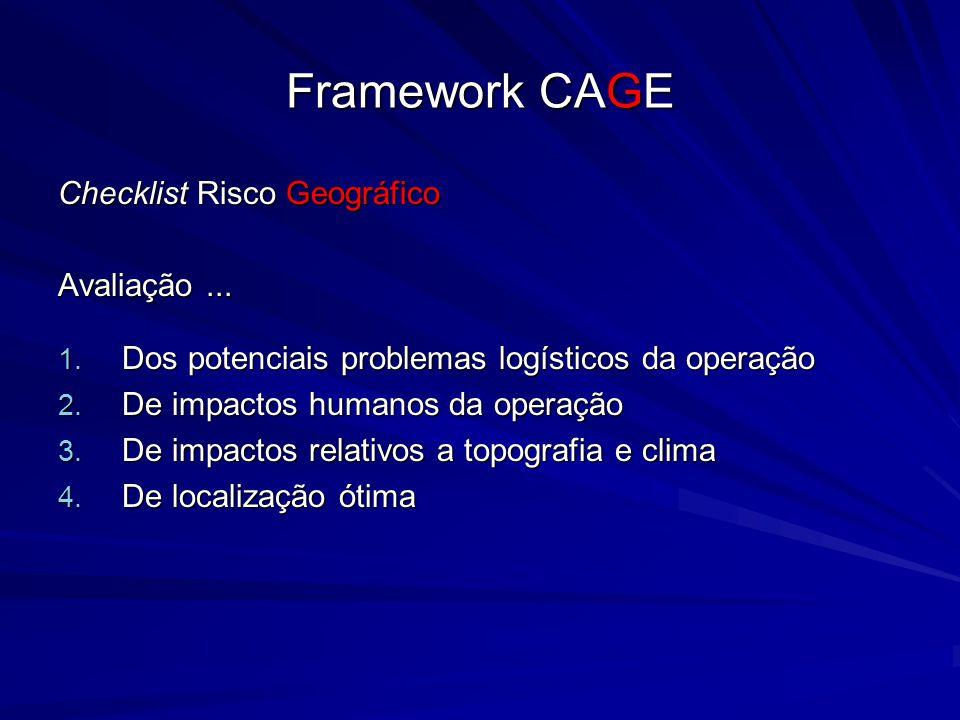 Framework CAGE Checklist Risco Geográfico Avaliação... 1. Dos potenciais problemas logísticos da operação 2. De impactos humanos da operação 3. De imp