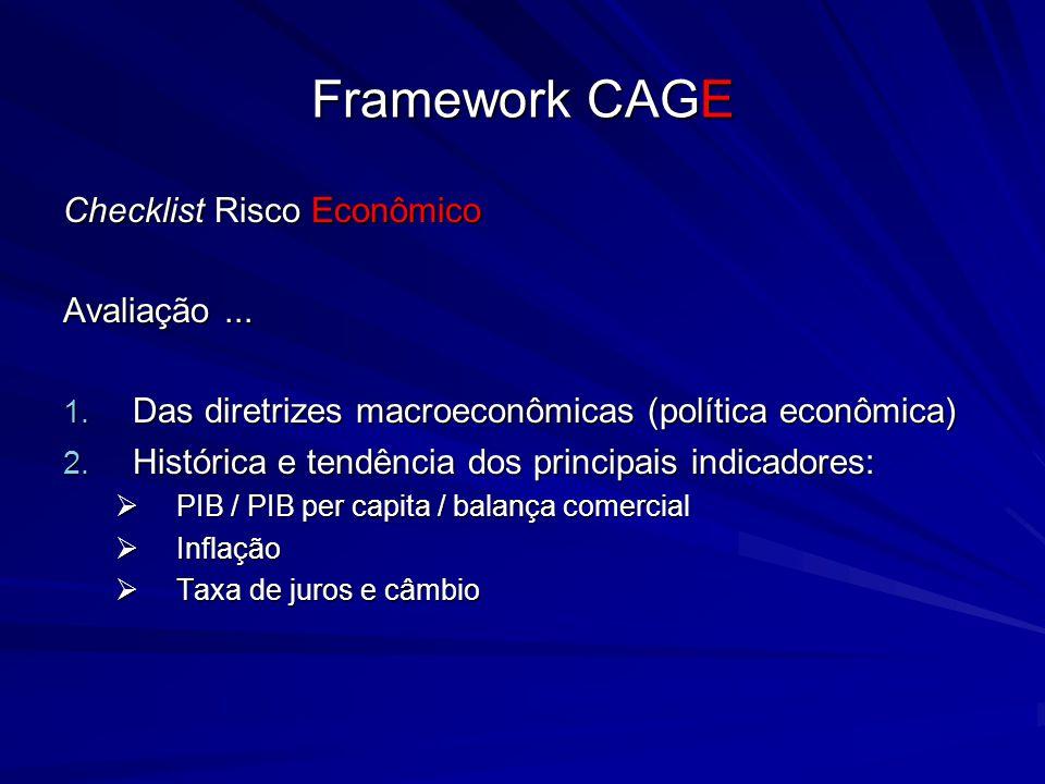 Framework CAGE Checklist Risco Econômico Avaliação... 1. Das diretrizes macroeconômicas (política econômica) 2. Histórica e tendência dos principais i